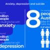 Covid-19 mental health issues and resources